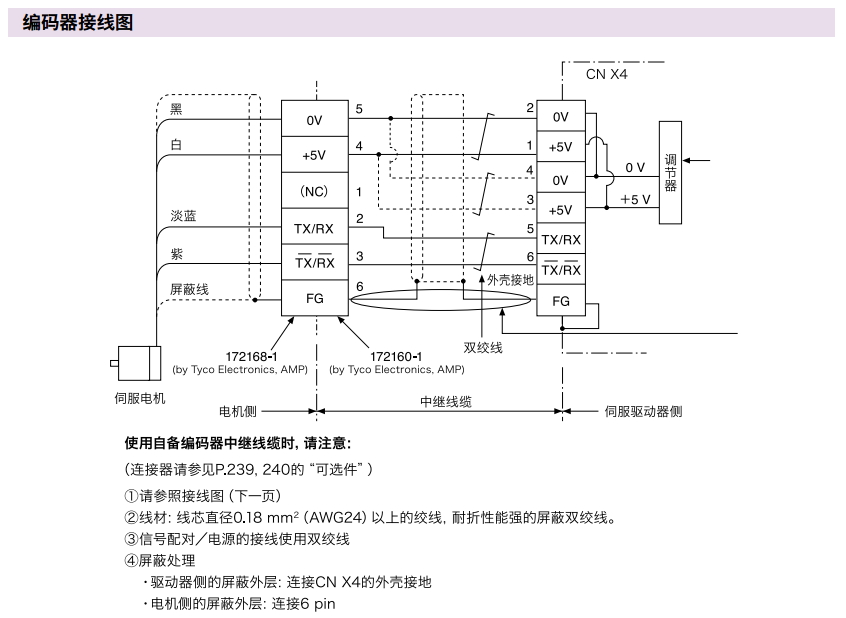 松下040lb2c待股驱动器电路图片